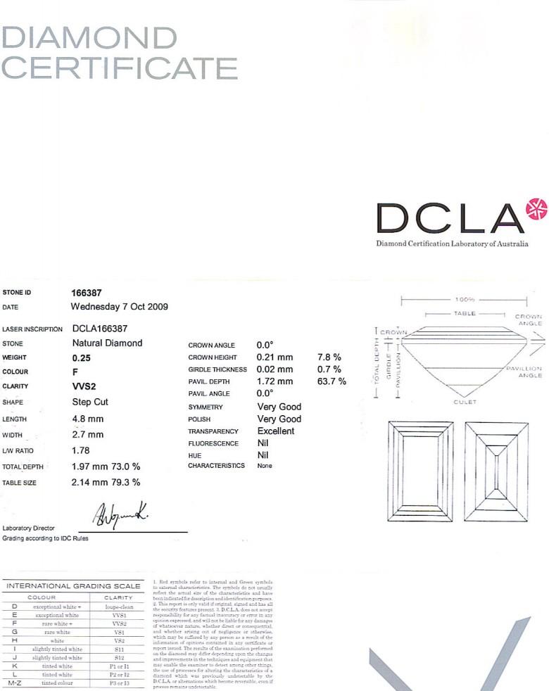 Baguette Cut Diamond 0.25ct F VVS2