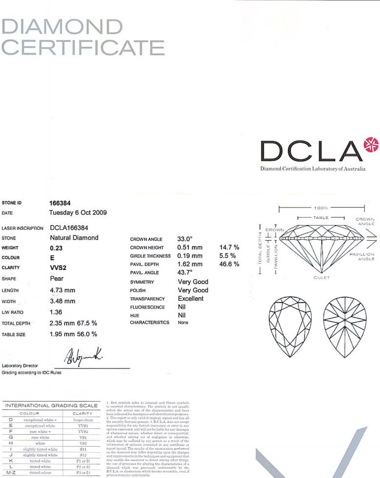 Pear Shape Diamond 0.23ct E VVS2
