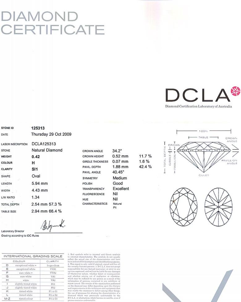 Oval Shape Diamond 0.42ct H SI1