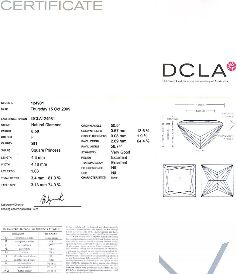 Princess Cut Diamond 0.28ct F SI1