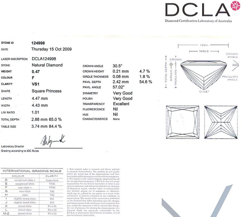 Princess Cut Diamond 0.47ct F VS1