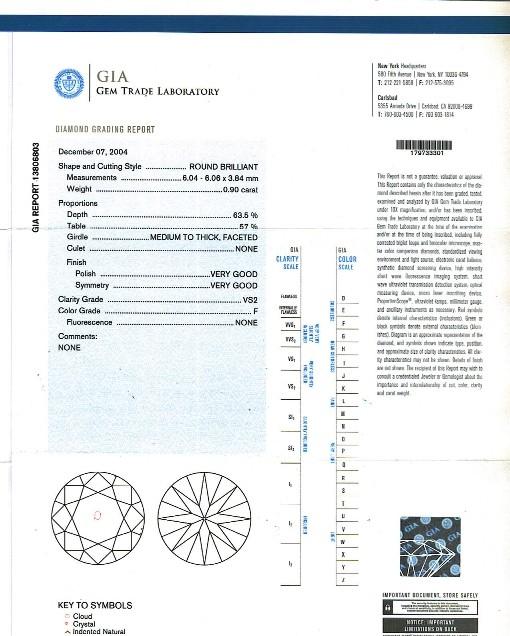 Round Brilliant Cut Diamond 0.90ct F VS2 - RBC 150
