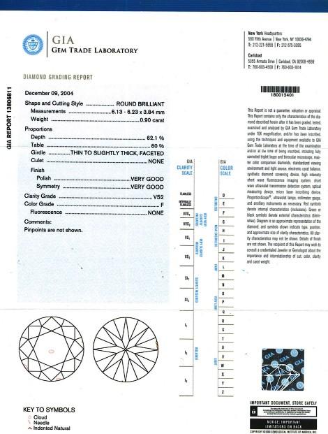Round Brilliant Cut Diamond 0.90ct F VS2 - RBC 151