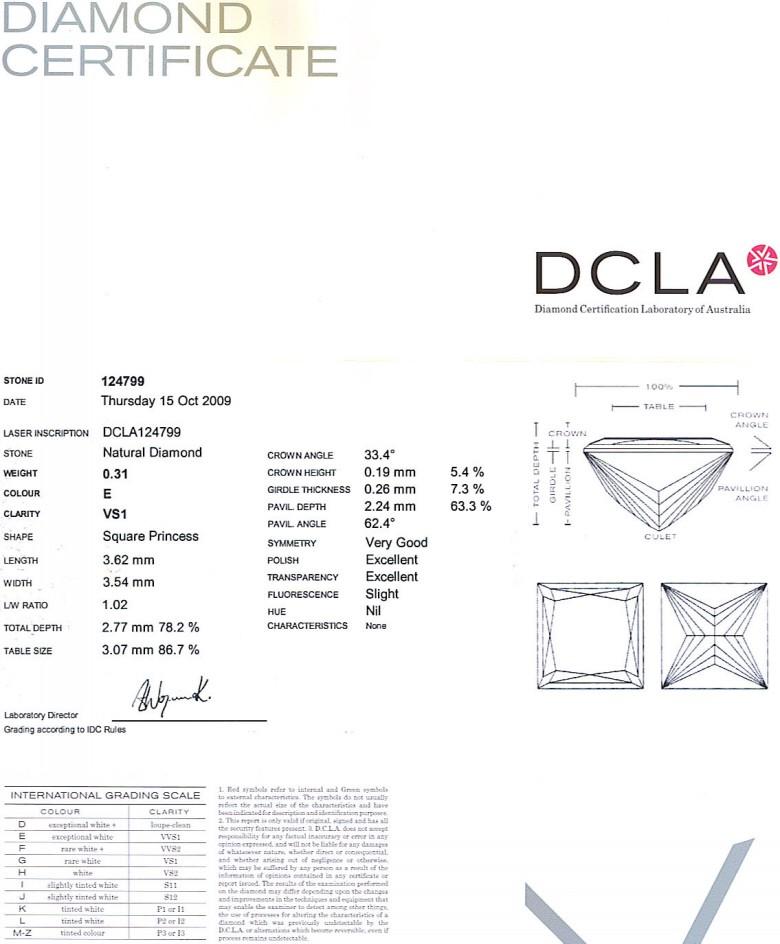 Princess Cut Diamond 0.31ct E VS1