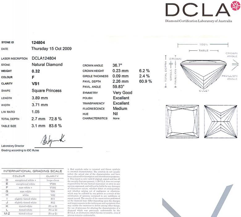 Princess Cut Diamond 0.32ct F VS1