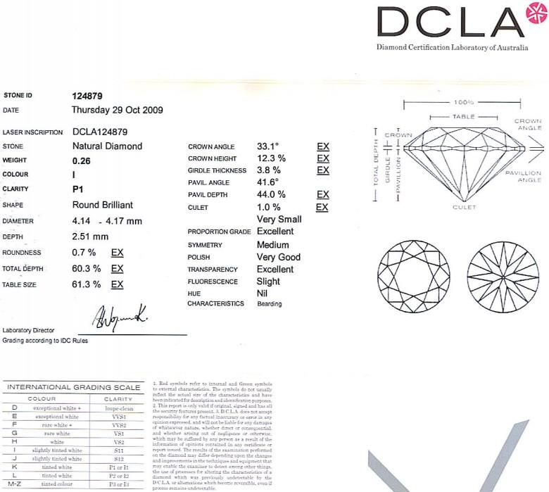 Round Brilliant Cut Diamond 0.26ct I I1