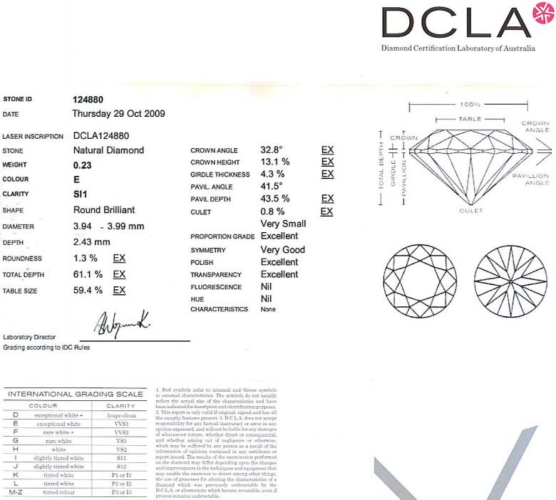Round Brilliant Cut Diamond 0.23ct E SI1