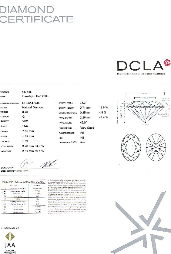 Oval Shape Diamond 0.78ct G VS2