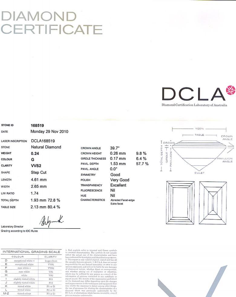 baguette Cut Diamond 0.24ct G VVS2