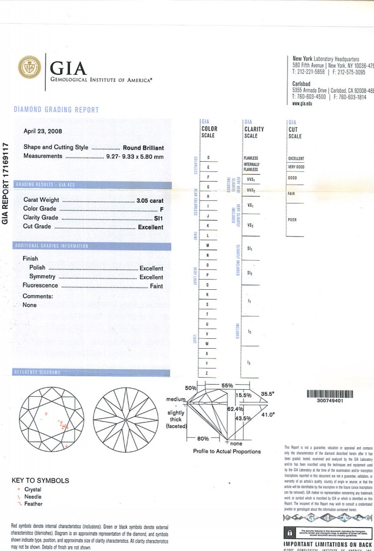 Round Brilliant Cut Diamond 3.05ct F SI1