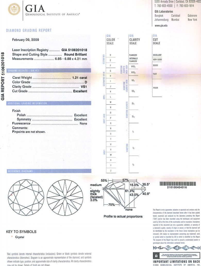 Round brilliant cut diamond 121ct d vs1 diamond imports round brilliant cut diamond 121ct d vs1 nvjuhfo Gallery