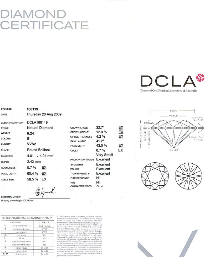 Round Brilliant Cut Diamond 0.24ct E VVS2