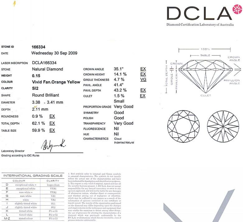 Round Brilliant Cut Diamond 0.15ct Vvid Fancy Orange Yellow