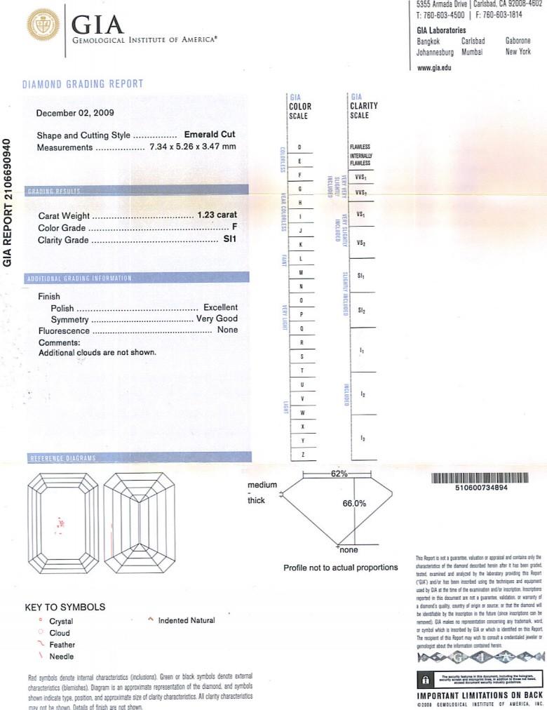 Emerald Cut Diamond 1.23ct F SI1