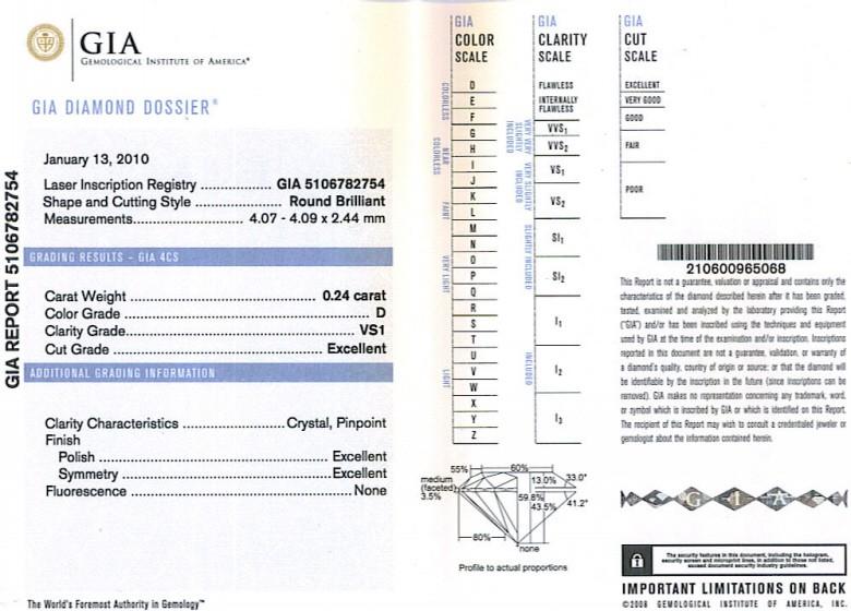 GIA Round Brilliant Cut Diamond 0.24ct D VS1