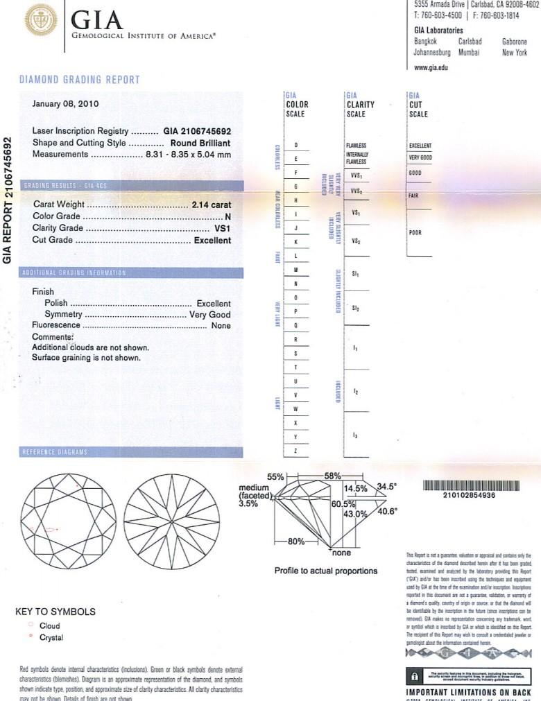 GIA Round Brilliant Cut Diamond 2.14ct N VS1