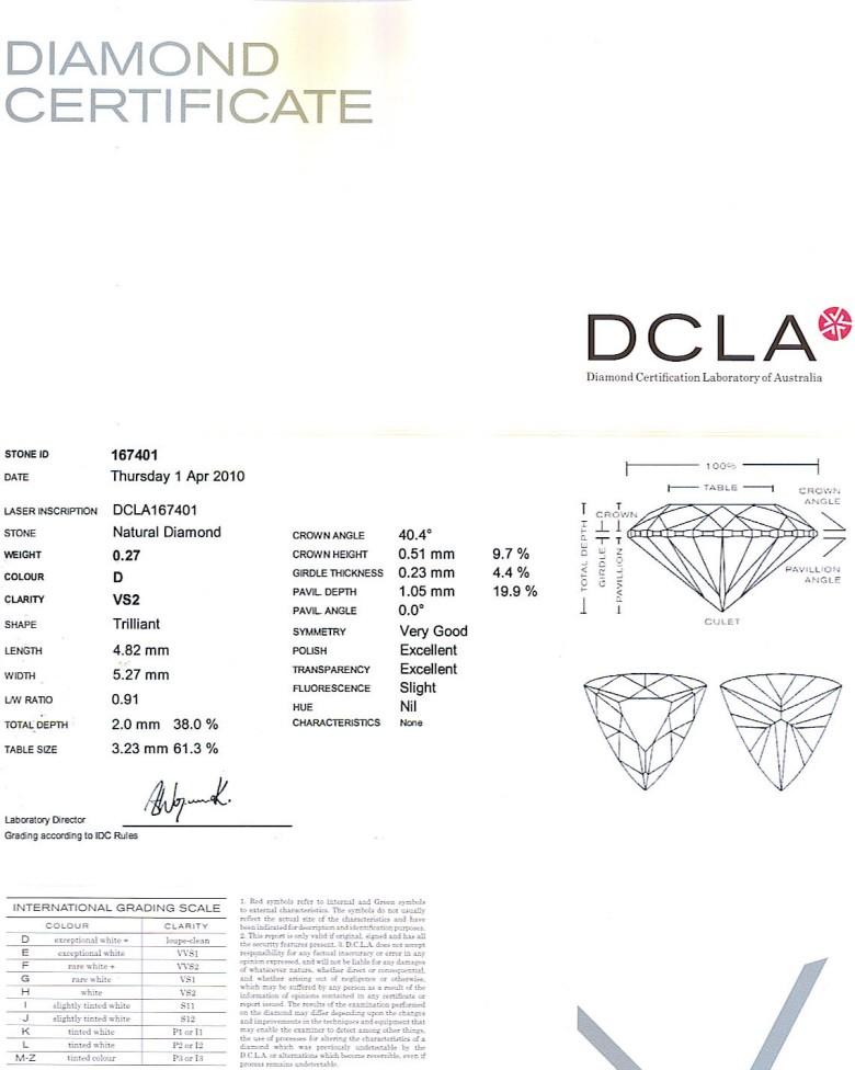 Trilliant Cut Diamond 0.27ct D VS2