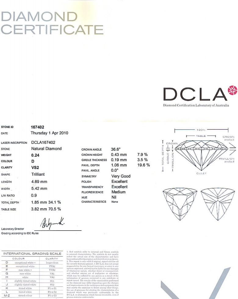 Trilliant Cut Diamond 0.24ct D VS2