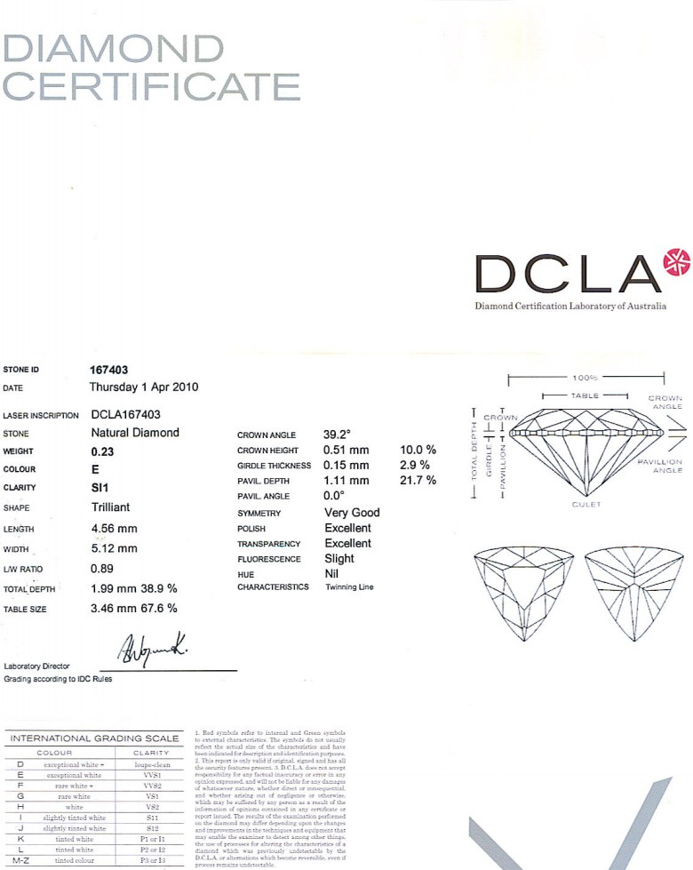 Trilliant Cut Diamond 0.23ct E SI1