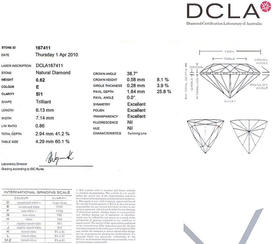 Trilliant Cut Diamond 0.62ct E SI1