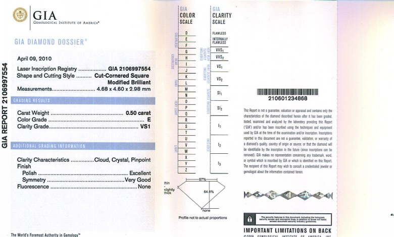 Radiant Cut Diamond 0.50ct E VS1