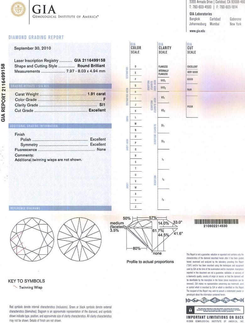 Round Brilliant Cut Diamond 1.91ct - F SI1