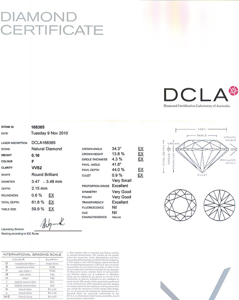 Round Brilliant Cut Diamond 0.16ct F VVS2