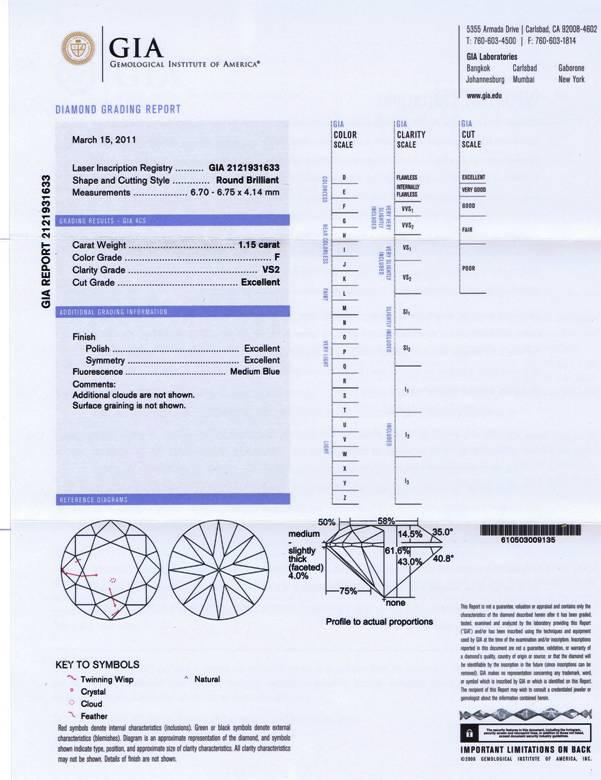 Round Brilliant Cut Diamond 1.15ct F VS2