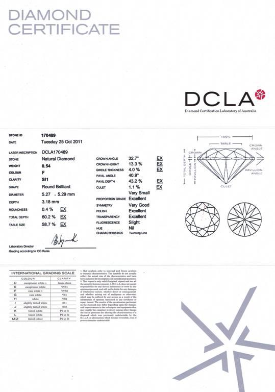 RBC 932 Round Brilliant Cut Diamond 0.54ct F SI1