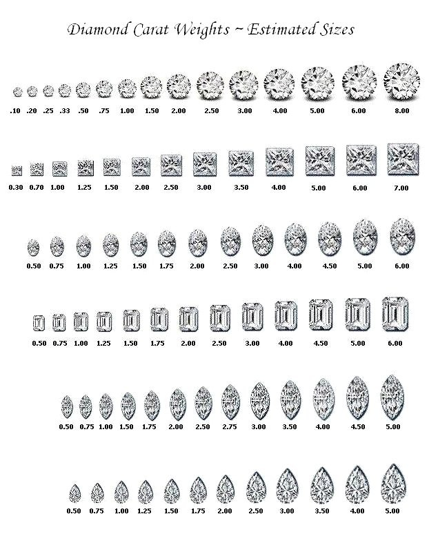 Diamond Carat Weights