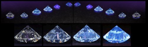 Diamond Fluorescence