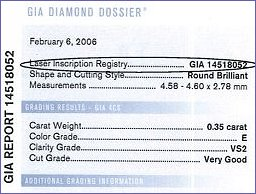 GIA Dossier Laser Inscription